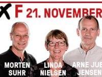 Hvordan har Sorø nået målet i klimaaftalen?
